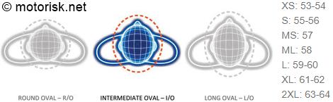 agv k5-s beden ölçüleri